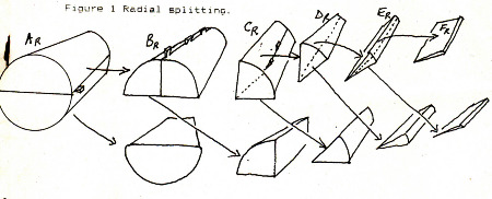 Radial Splitting